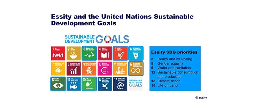 Essity and the United Nations Sustainable