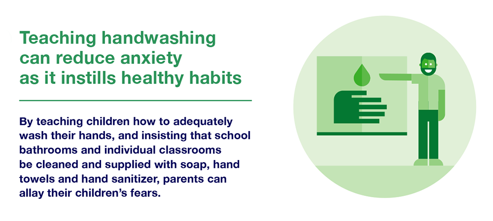 handwashing hygiene in early education