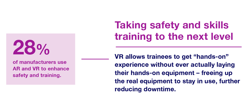 AR / VR for manufacturing training